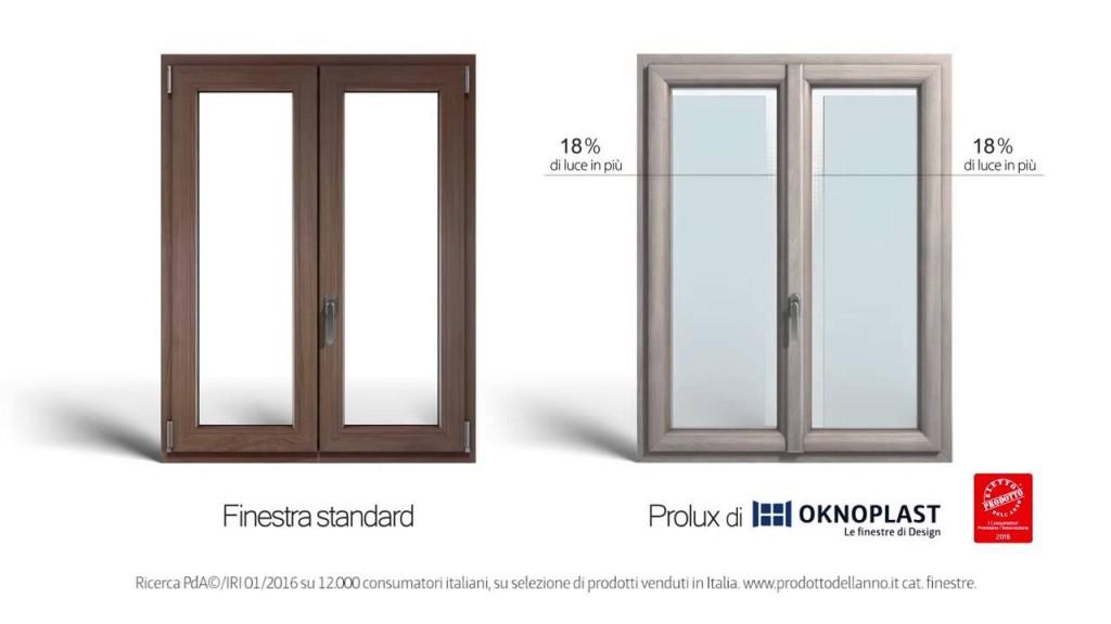 Oknoplast prezzi great serramenti in pvc sicuri e - Quanto costa una finestra in pvc ...